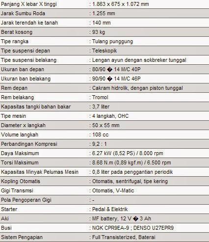 spesifikasi-Honda-BeAT